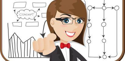 Nguyên tắc vàng để thành công trong kinh doanh