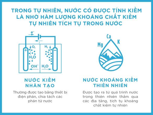 Có thể bạn chưa biết về loại nước khoáng kiềm tự nhiên